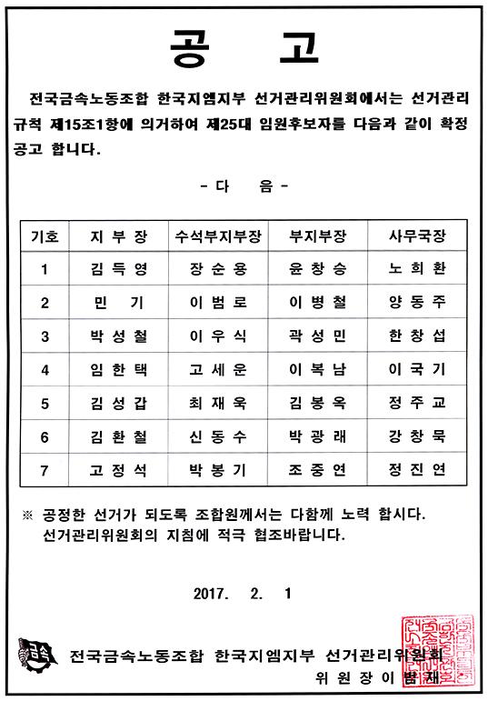 25대 임원선거 후보등록.jpg