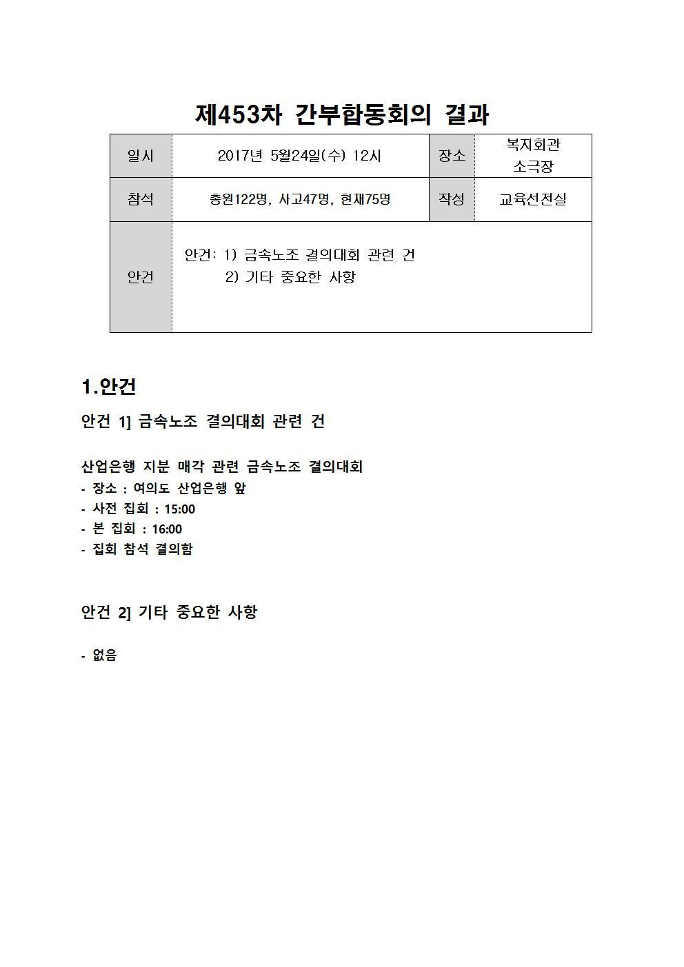 제453차 간부합동회의 결과001.jpg