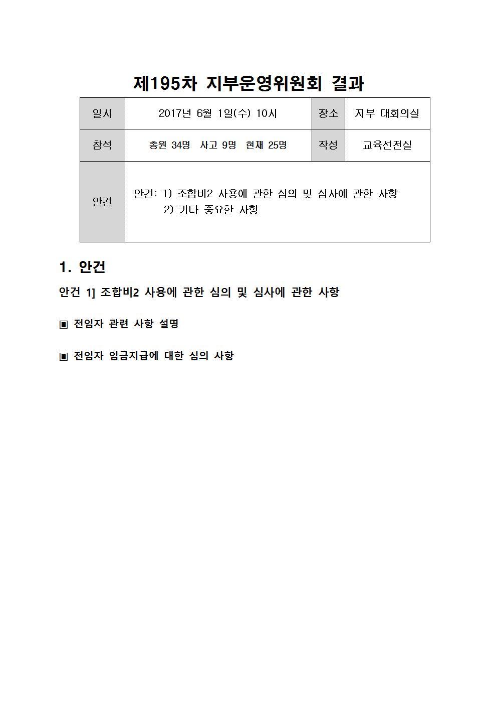 제195차 지부운영회의 결과001.jpg