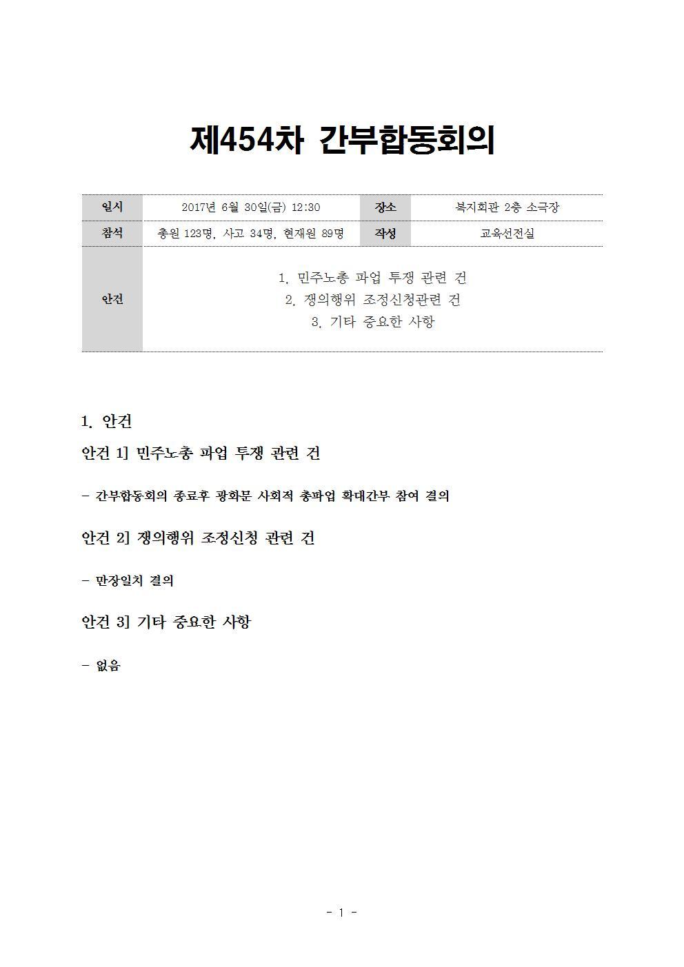 제454차 간부합동회의001.jpg