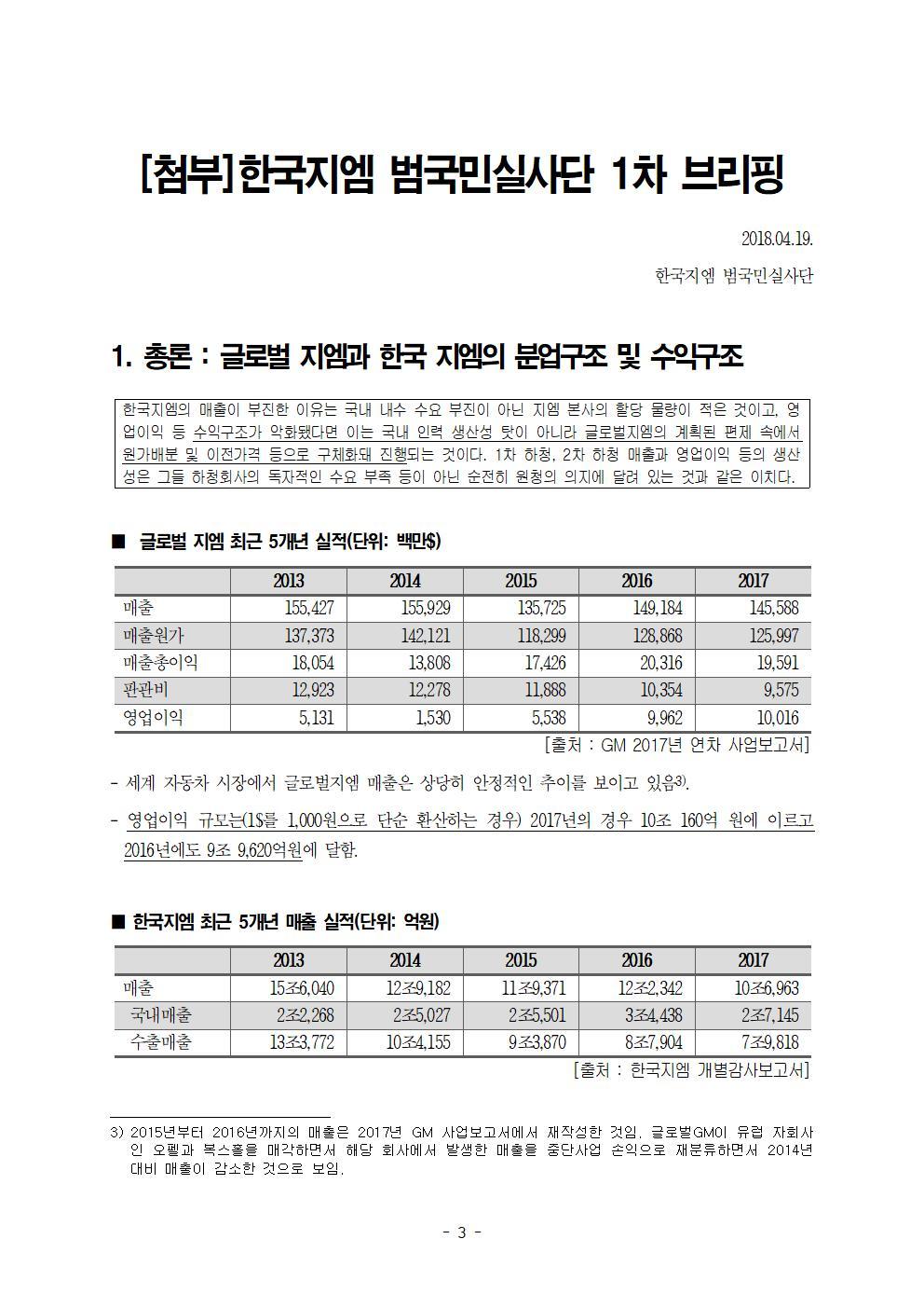한국지엠범국민실사단003.jpg