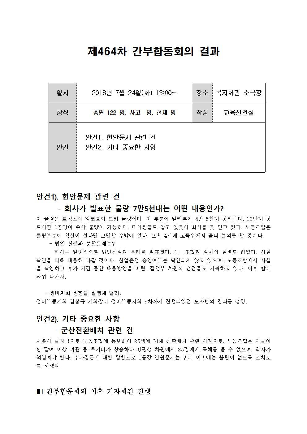 464차간부합동회의결과001.jpg
