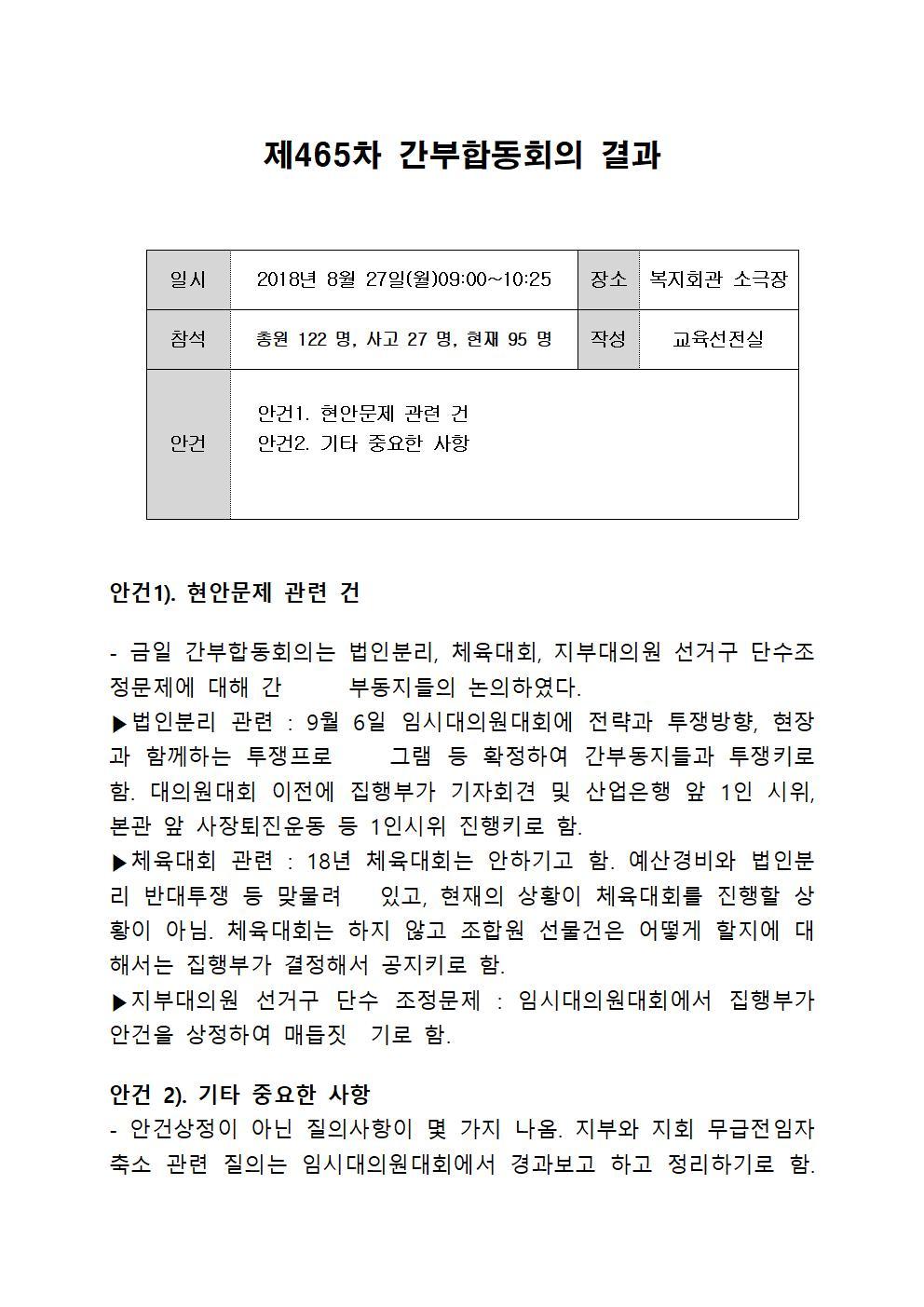 제465차간부합동회의결과001.jpg