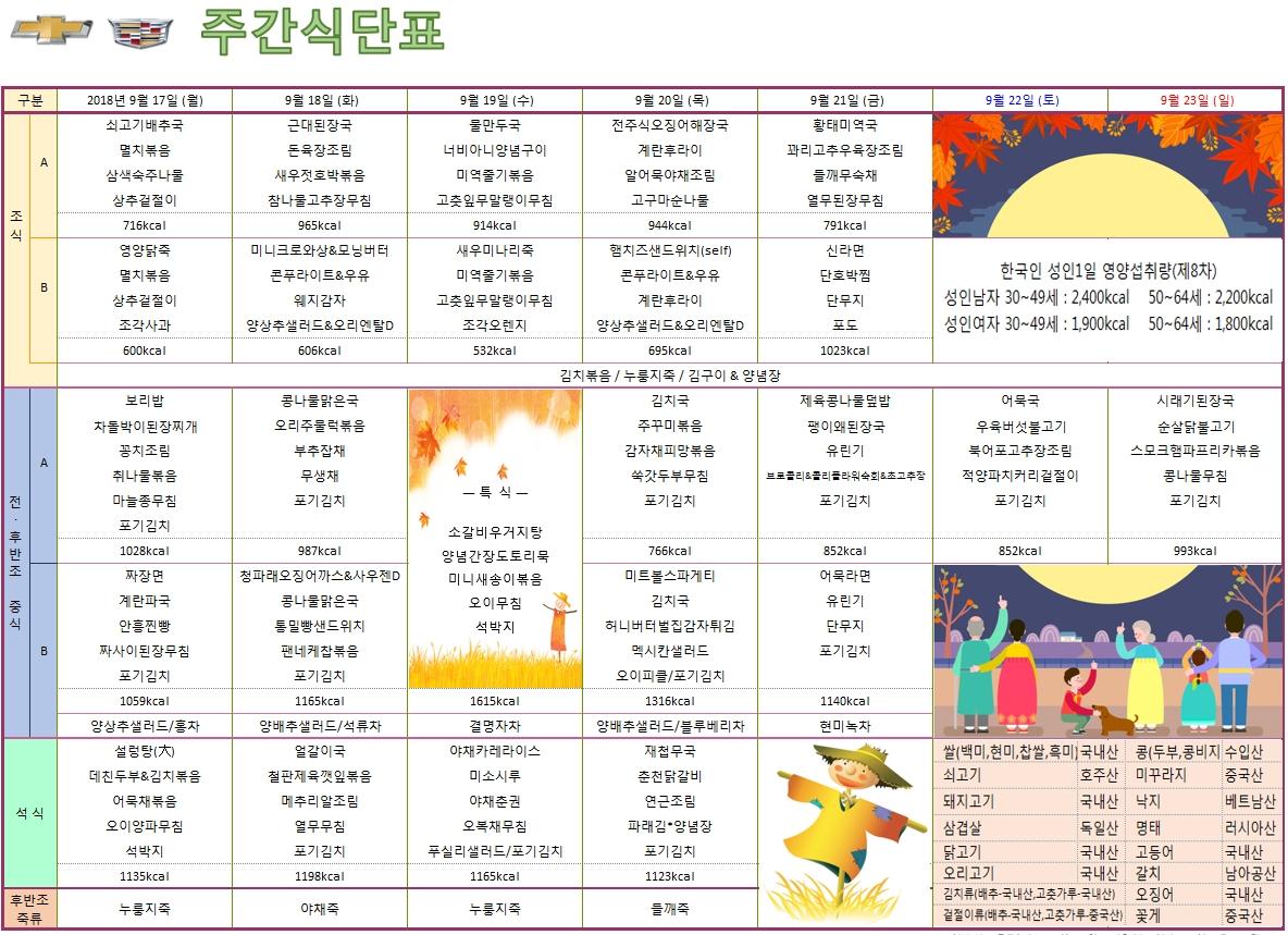 한국지엠 부평공장 주간식단표.jpg