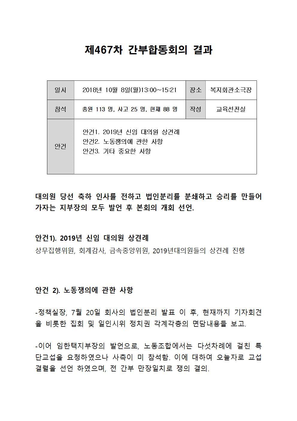 간부합동회의결과001.jpg