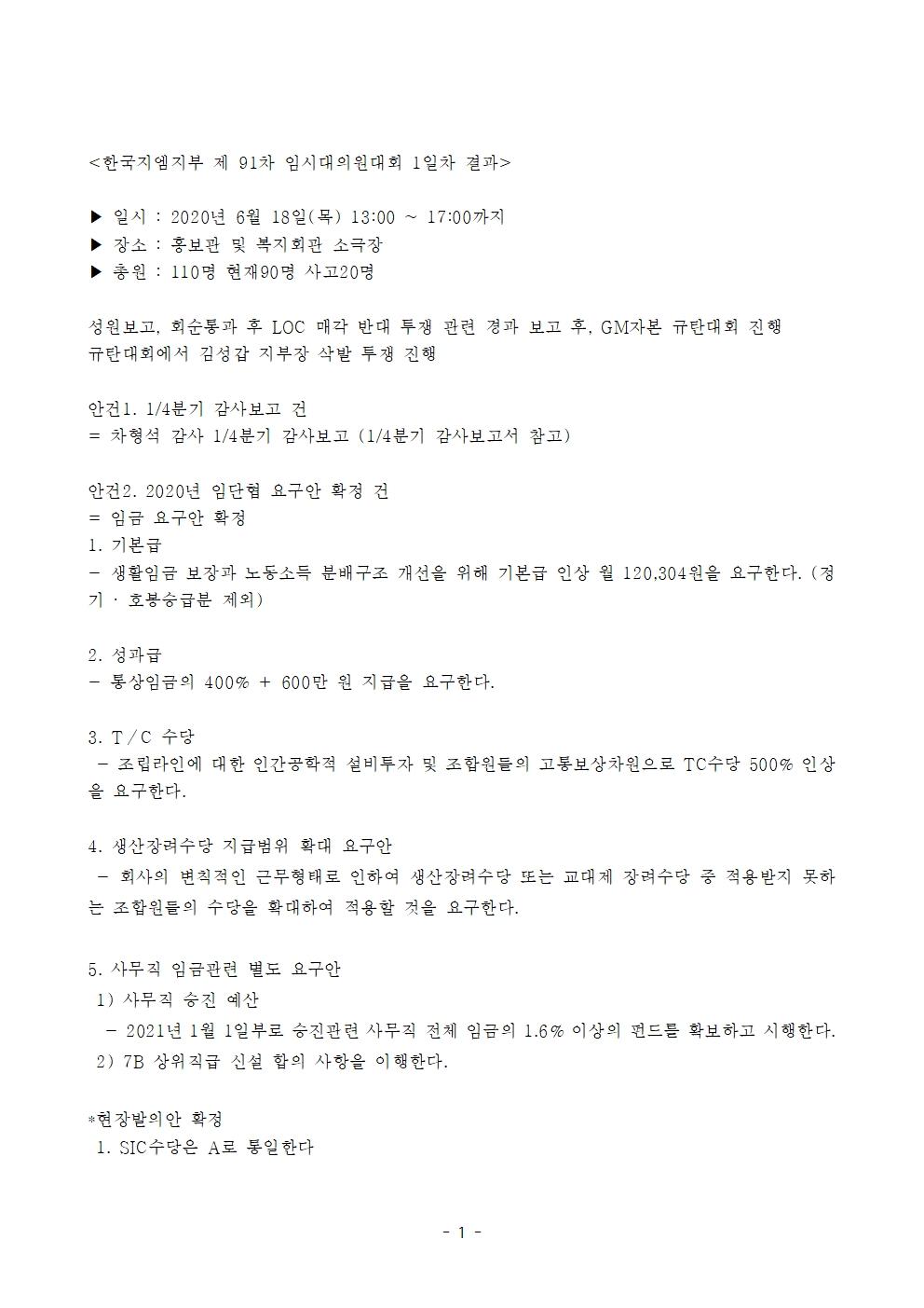 제 91차 임시대의원대회결과 1일차001.jpg