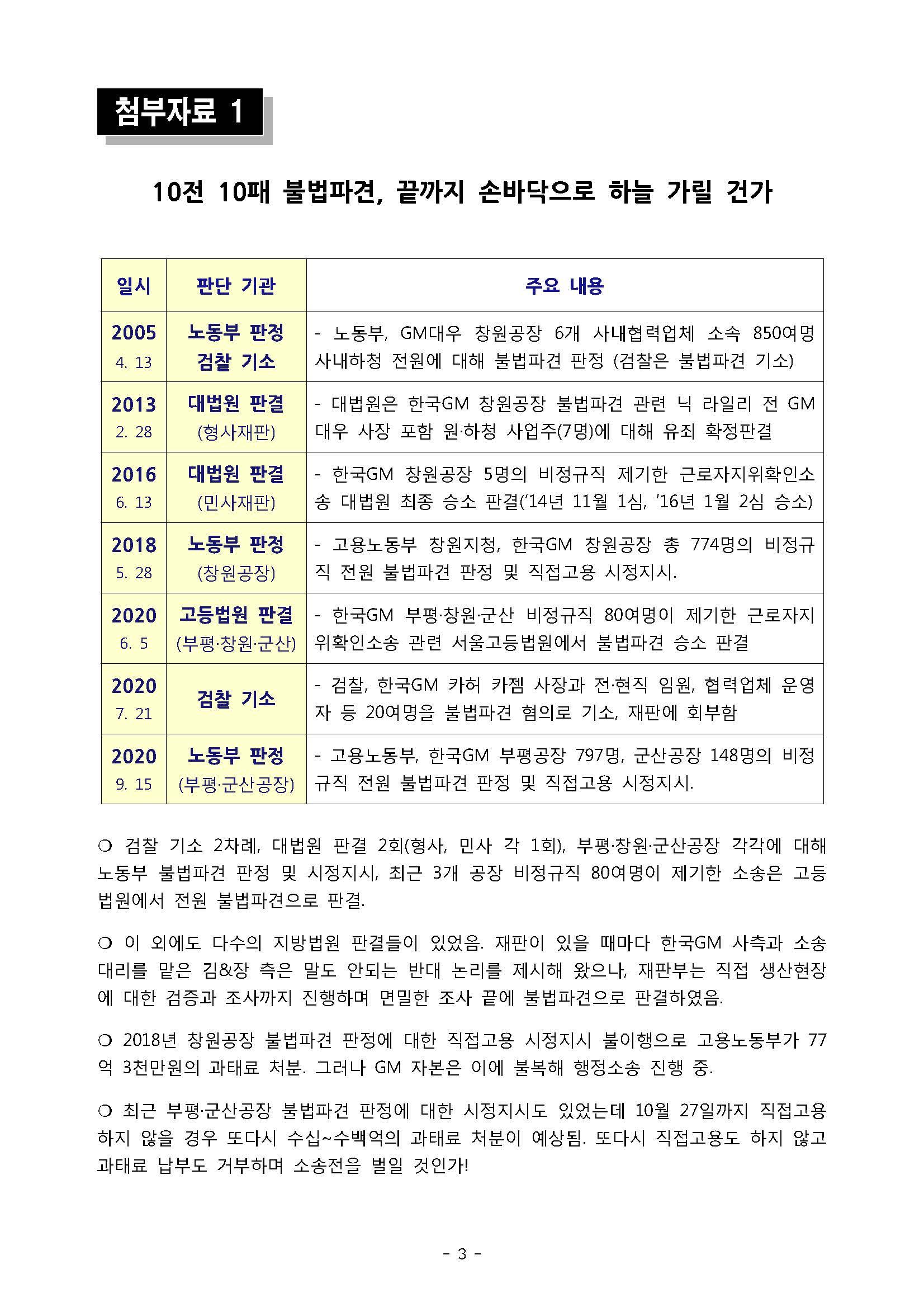 201013_보도자료(Final)_페이지_03.jpg